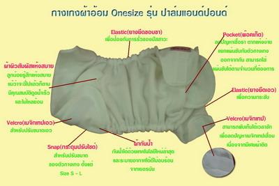 ส่วนประกอบ กางเกงผ้าอ้อม One Size เอวเทป